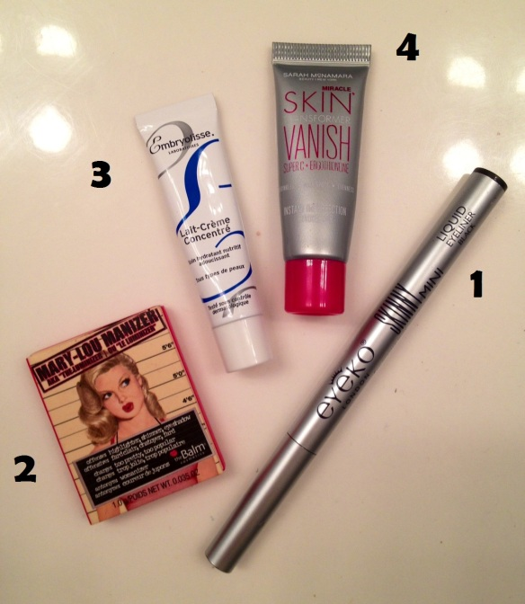 best birchbox item winners